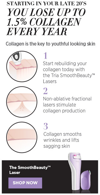 Rebuild Collagen with SmoothBeauty Laser | Tria Beauty